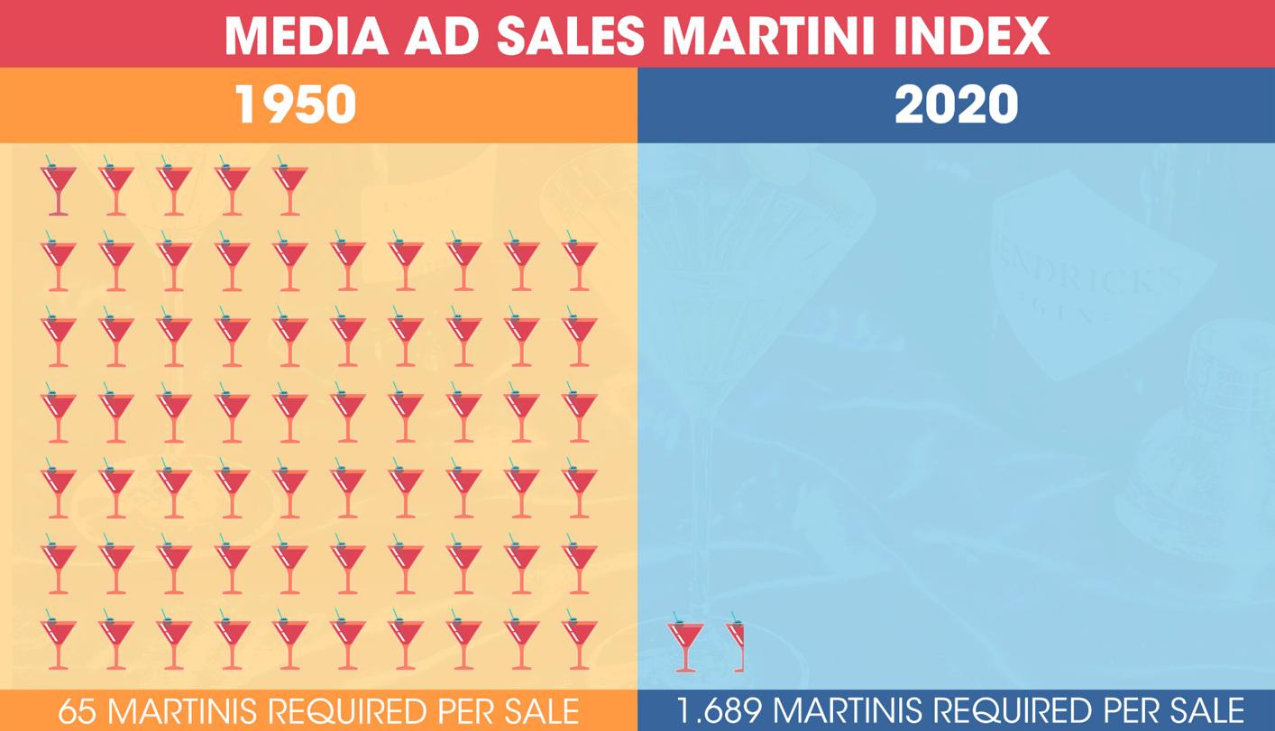 infographic-MASMI
