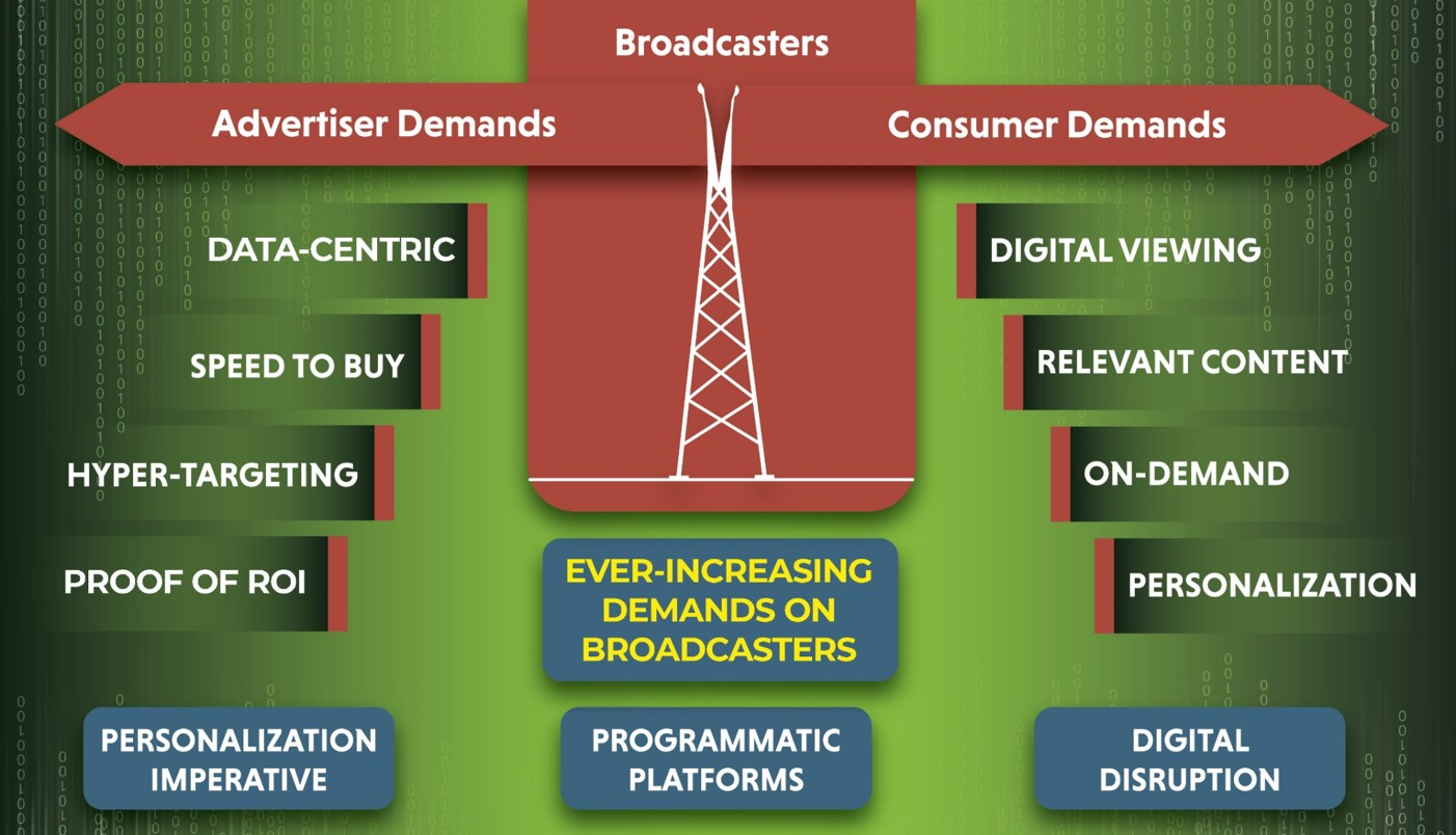 infographic-broadcast-tower