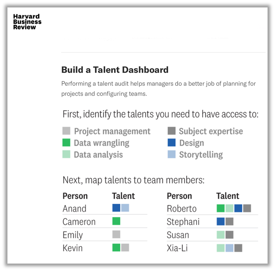 img-build-a-talent-dashboard