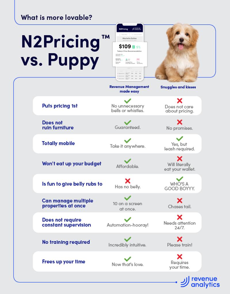 Battlecard-N2Pricing-vs-Puppy