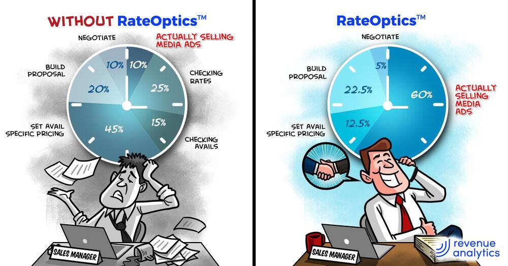 cartoon-rateoptics-ad-sales-01